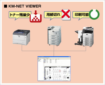 km net viewer download